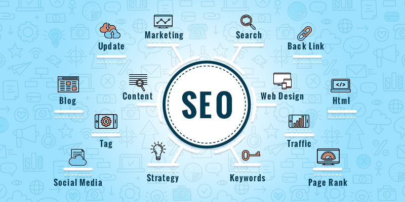 Image result for seo courses